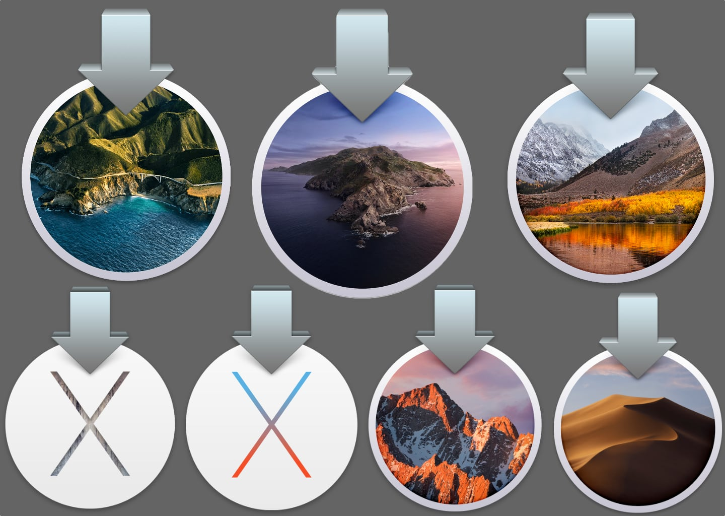 How to download macOS installers for Big Sur and older | macOS installers